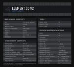 Element3d v2 HotKeys